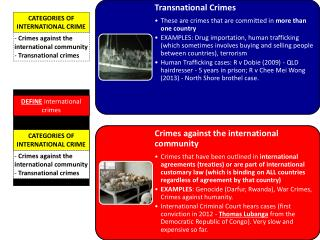 CATEGORIES OF INTERNATIONAL CRIME