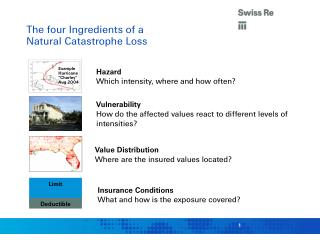 The four Ingredients of a  Natural Catastrophe Loss