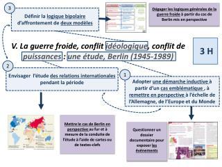 V. La guerre froide, conflit idéologique, conflit de puissances : une étude, Berlin (1945-1989)