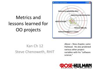 Metrics and lessons learned for OO projects