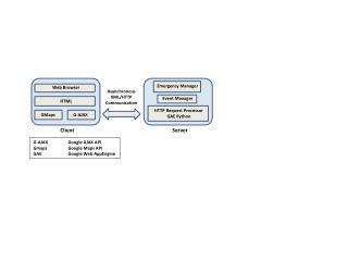 Asynchronous XML/HTTP Communication
