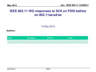 IEEE 802.11 WG responses to SC6 on FDIS ballots on 802.11aa/ad/ ae