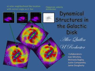 Dynamical Structures in the Galactic Disk