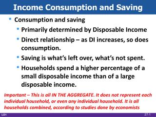 Income Consumption and Saving