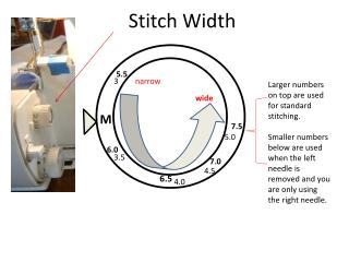 Stitch Width