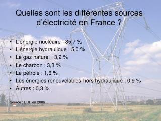 Quelles sont les diff rentes sources d  lectricit  en France