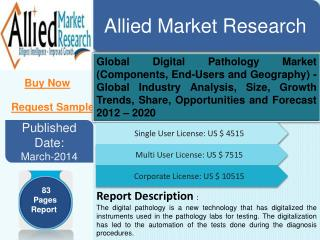 Global Digital Pathology Market (Components, End-Users and G