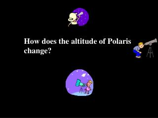 How does the altitude of Polaris change?