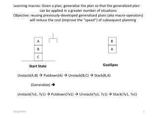 Learning macros: Given a plan, generalize the plan so that the generalized plan