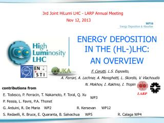 ENERGY DEPOSITION IN THE (HL-)LHC: AN OVERVIEW