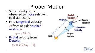 Proper Motion