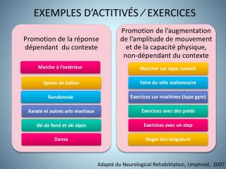 EXEMPLES D'ACTITIVÉS ⁄ EXERCICES