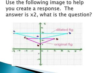 Use the following image to help you create a response.  The answer is x2, what is the question?