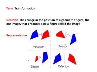 Term   Transformation