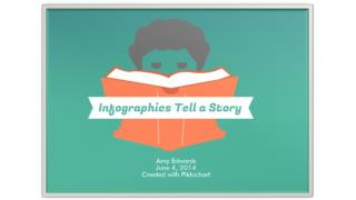 Infographics = Visualization