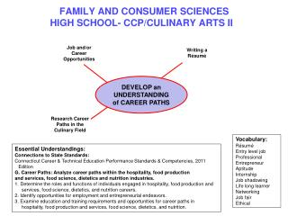 FAMILY AND CONSUMER SCIENCES HIGH SCHOOL- CCP/CULINARY ARTS II