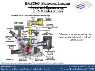 BME6260: Biomedical Imaging Optics  and  Spectroscopy