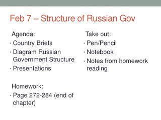 Feb  7  – Structure of Russian  Gov