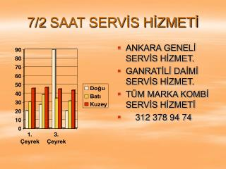 & 378 94 74 * batıkent demirdöküm servisi % demirdöküm komb