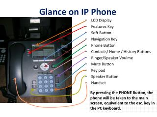 Glance on IP Phone