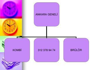 ÜMİTKÖY DEMİRDÖKÜM SERVİSİ & 312 378 94 74 demirdöküm kombi