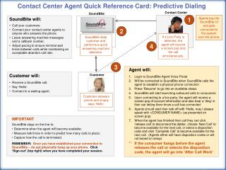 Contact  Center Agent Quick Reference  Card: Predictive Dialing