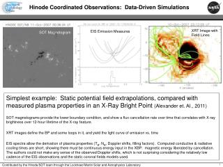 Hinode Coordinated Observations:  Data-Driven Simulations