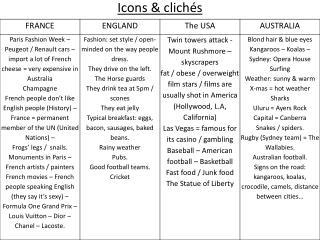 Icons & clichés