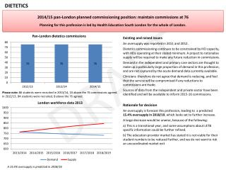 2014/15  pan-London  planned commissioning position:  maintain commissions at 76