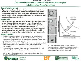 On-Demand Generation of Aqueous Two-Phase  Microdroplets with Reversible Phase Transitions