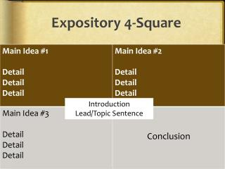 Expository 4-Square