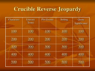 Crucible Reverse Jeopardy