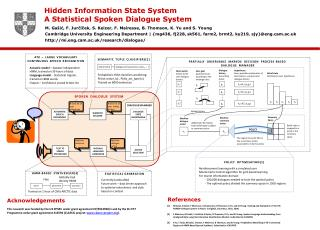 Hidden  Information State System A Statistical  Spoken Dialogue System