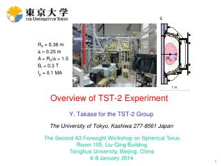 Overview  of TST-2 E xperiment