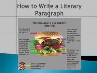 How to Write a Literary Paragraph