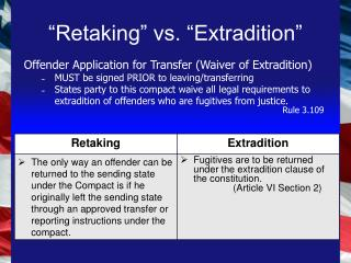 """Retaking"" vs. ""Extradition"""