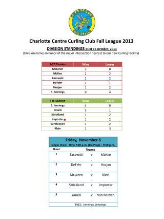 Charlotte Centre Curling Club Fall League 2013