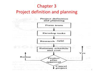 Chapter 3 Project definition and planning