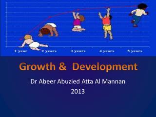 Dr  Abeer Abuzied  Atta Al  Mannan 2013