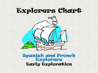 Explorers Chart