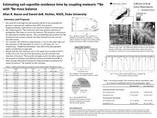 Estimating soil- saprolite  residence time by coupling  meteoric  10 Be  with  9 Be mass balance