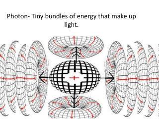 Photon- Tiny bundles of energy that make up light.
