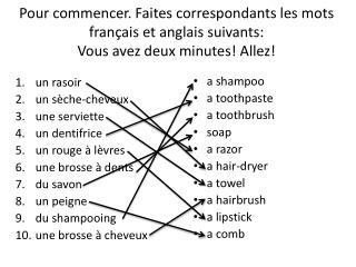 un rasoir un sèche-cheveux une serviette un dentifrice un rouge à lèvres une brosse à dents