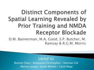 Distinct Components of Spatial Learning Revealed by Prior Training and NMDA Receptor Blockade