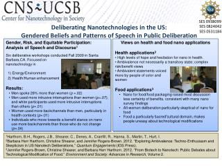 Deliberating Nanotechnologies in the US:
