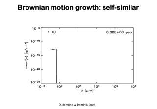 Brownian motion growth: self-similar