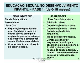 EDUCA  O SEXUAL NO DESENVOLVIMENTO INFANTIL   FASE 1  de 0-18 meses