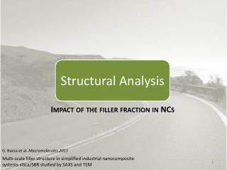 Impact of the filler fraction in  NCs
