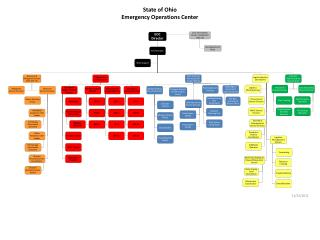 State of Ohio Emergency Operations Center
