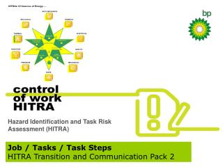 Job / Tasks / Task  Steps HITRA Transition and Communication  Pack 2